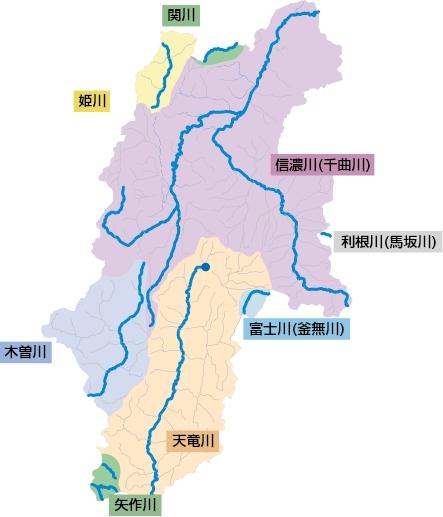 関川、信濃川(千曲川)、利根川(馬坂川)、富士川(釜無川)、天竜川、矢作川、木曽川、姫川