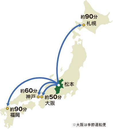 松本、札幌、神戸、大阪、福岡の空路のアクセス図